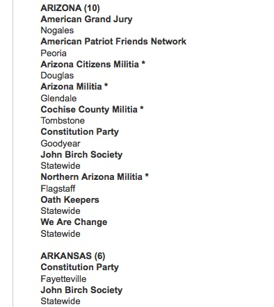 Active 'Patriot' Groups in the United States in 2009. did your group make the list?