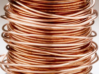 JPMorgan Chase plans Copper ETF - worldwide interests shiver with fear