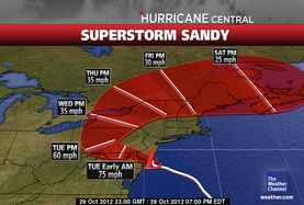 Sandy battering the northeast U.S.