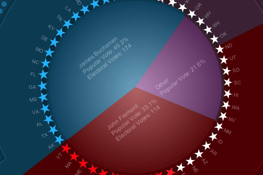 Daily Infographic: Which Political Party Really Rules America?