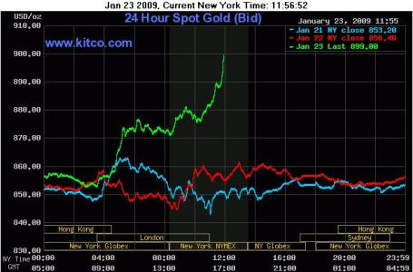 Silver News, Price Charts & Quotes   KITCO Silver