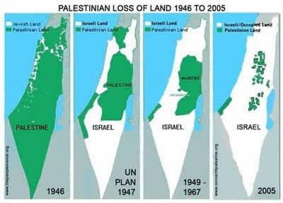 Israel stealing Palestinian land