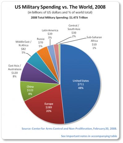 Mayors to Obama: Bring War Dollars Home