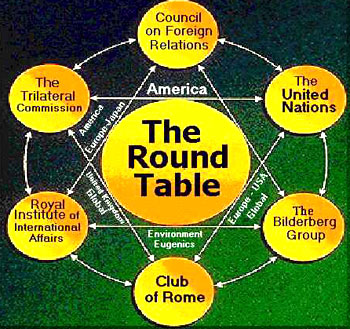 090 0722135321 roundtable Chart NO SECRET