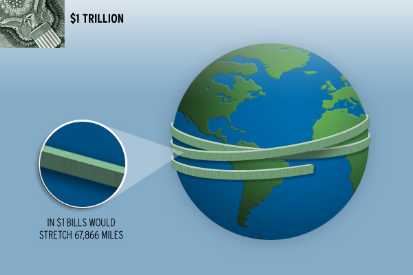 trillion earth equator Public-Private Investment Program Olympic swimming pools