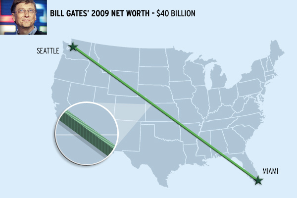Bill Gates net worth seattle miami billion