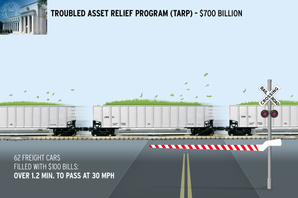 TARP Troubled Asset Relief Program bethgon freight car hour miles