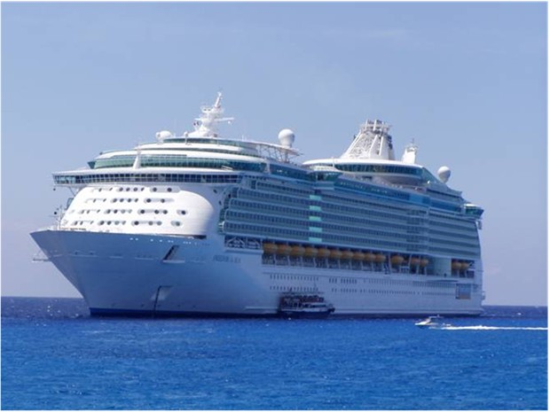 WORLD'S BIGGEST PASSENGER SHIP MS Freedom of the Seas......4300 passenger Capacity Inside