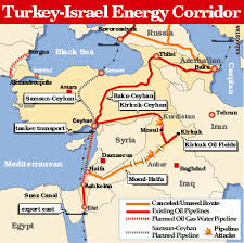 Turkish and Israeli Aggression in Syria