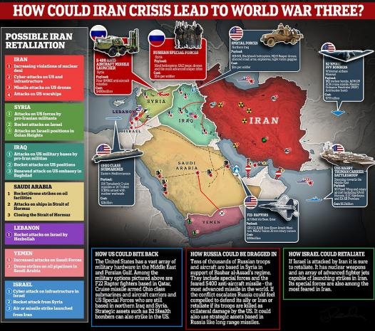 The Middle East: Ground Zero for Possible Global War?