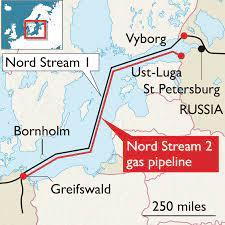 Nord Stream 2 Putin's Pipeline of Aggression?
