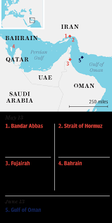 Media React to a Likely US-Staged Gulf of Oman False Flag