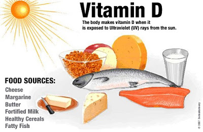 Vitamin D Deficiency During Pregnancy >> Vitamin D Deficiency Affects Many Pregnant Women Freedoms Phoenix