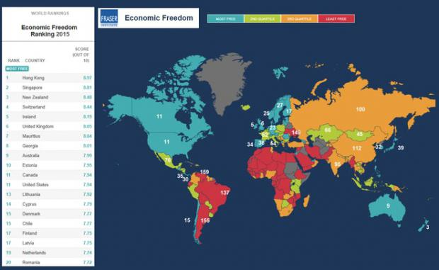 Economic Freedom: Best and Worst Countries, US Timeline - Freedoms ...