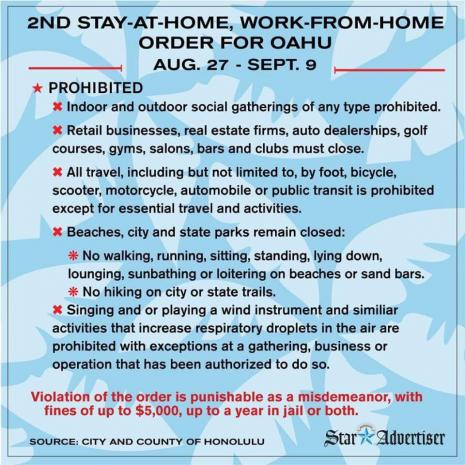 2nd Stay-At-Home, Work-From-Home Order from Oahu